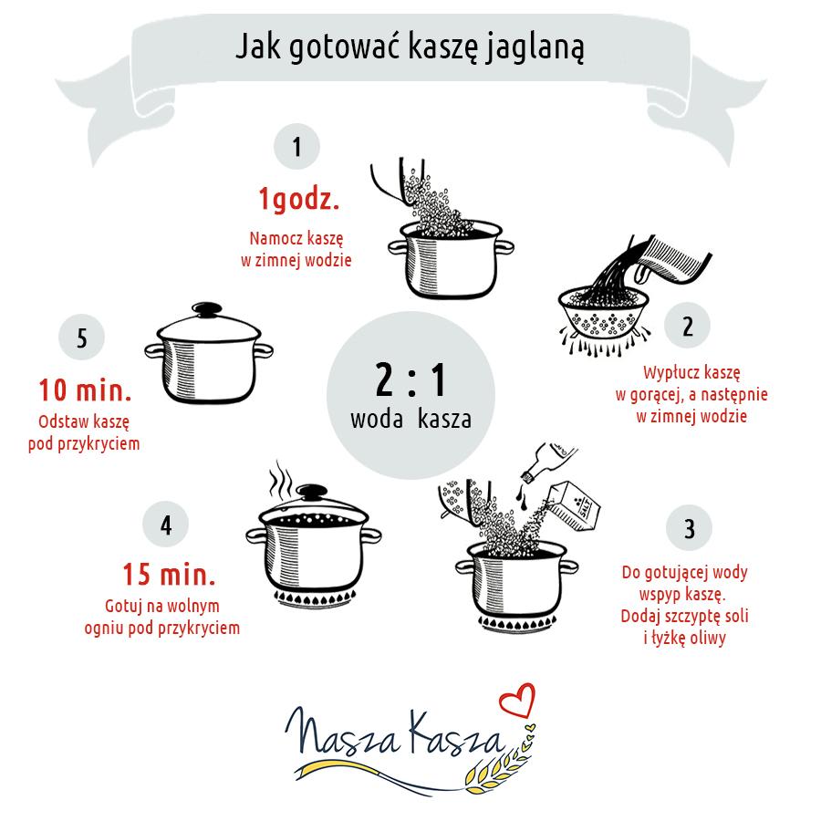 jak_gotowac_kasze
